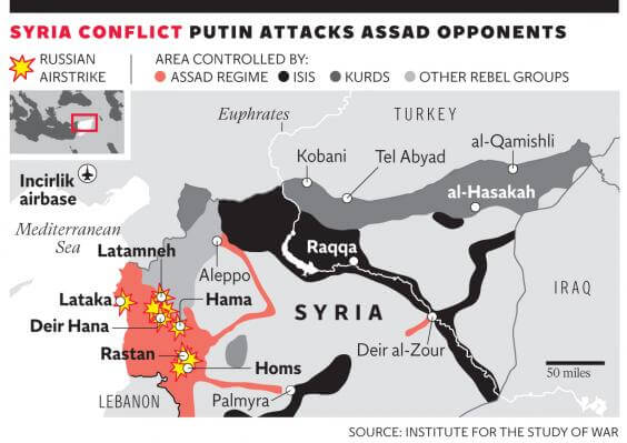 Putin attacking Syria