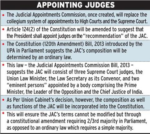Appointing Judges