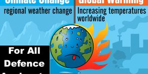 For All Defence Aspirants Climate Change & Global Warming -NCA ACADEMY