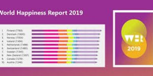 For All Defence Aspirants UN World Happiness Report 2019-NCA ACADEMY
