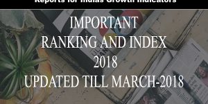 A Must For All Defence Aspirants (Reports about various Indices And Indias Ranking )